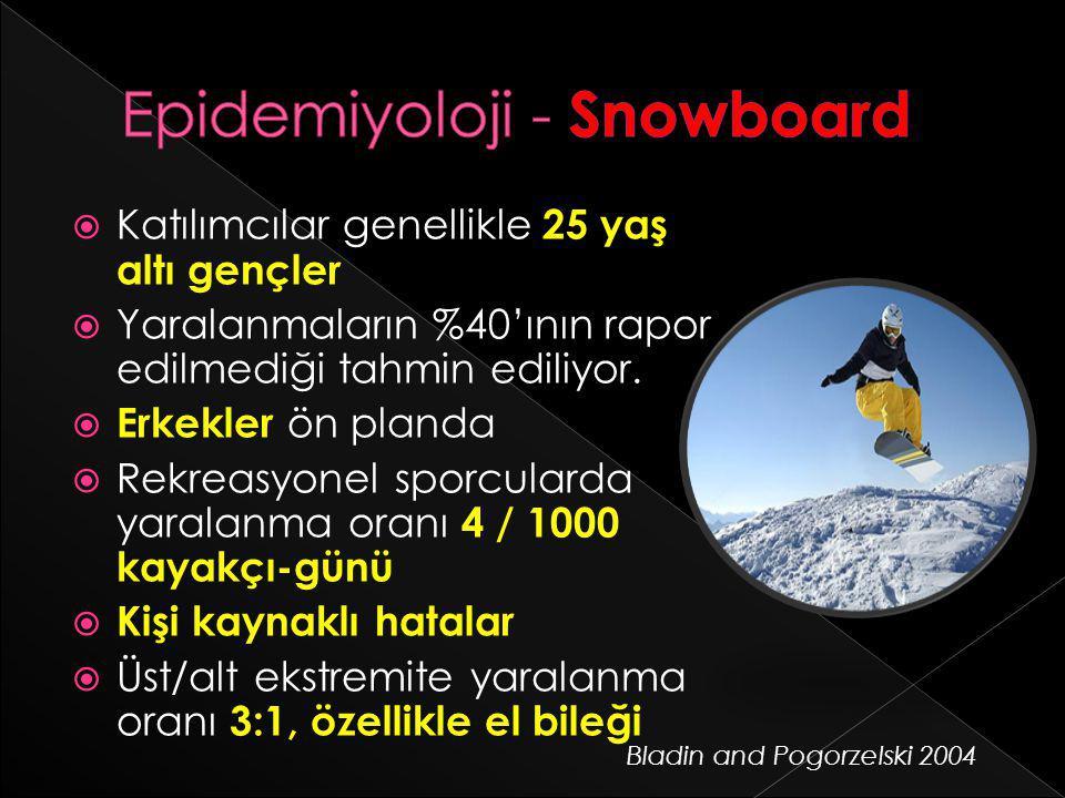 Epidemiyoloji - Snowboard