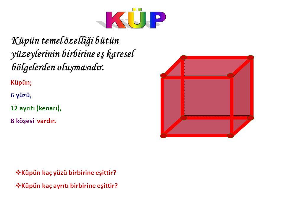 KÜP Küpün temel özelliği bütün yüzeylerinin birbirine eş karesel bölgelerden oluşmasıdır. Küpün; 6 yüzü,