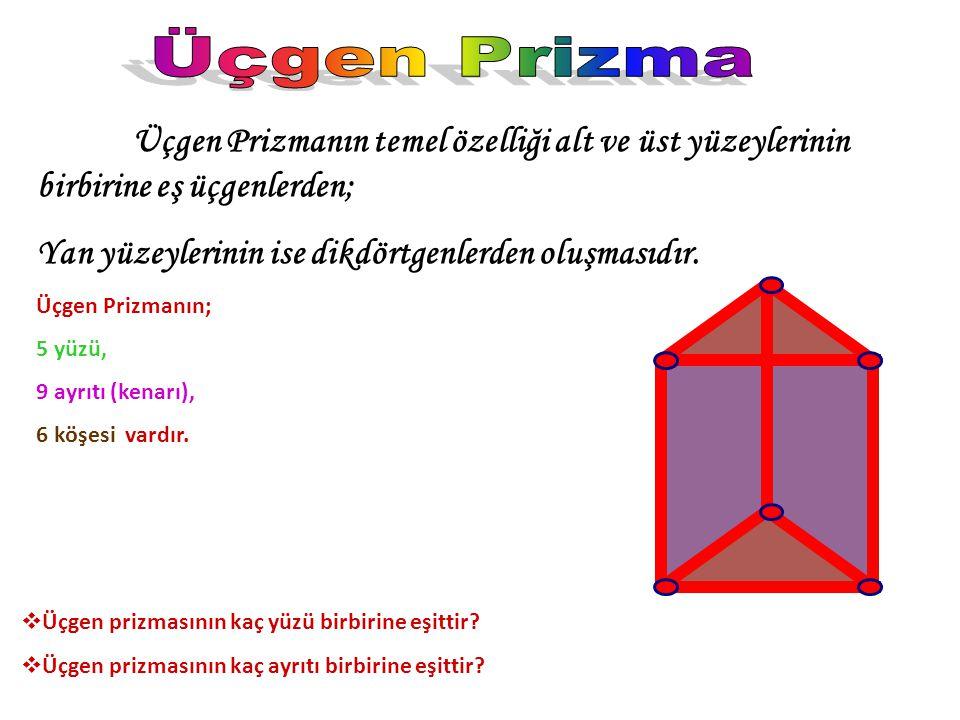 Üçgen Prizma Üçgen Prizmanın temel özelliği alt ve üst yüzeylerinin birbirine eş üçgenlerden; Yan yüzeylerinin ise dikdörtgenlerden oluşmasıdır.