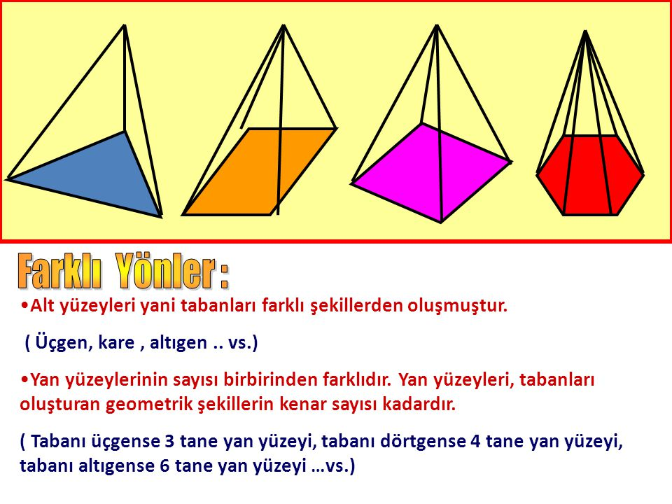 Farklı Yönler : Alt yüzeyleri yani tabanları farklı şekillerden oluşmuştur. ( Üçgen, kare , altıgen .. vs.)