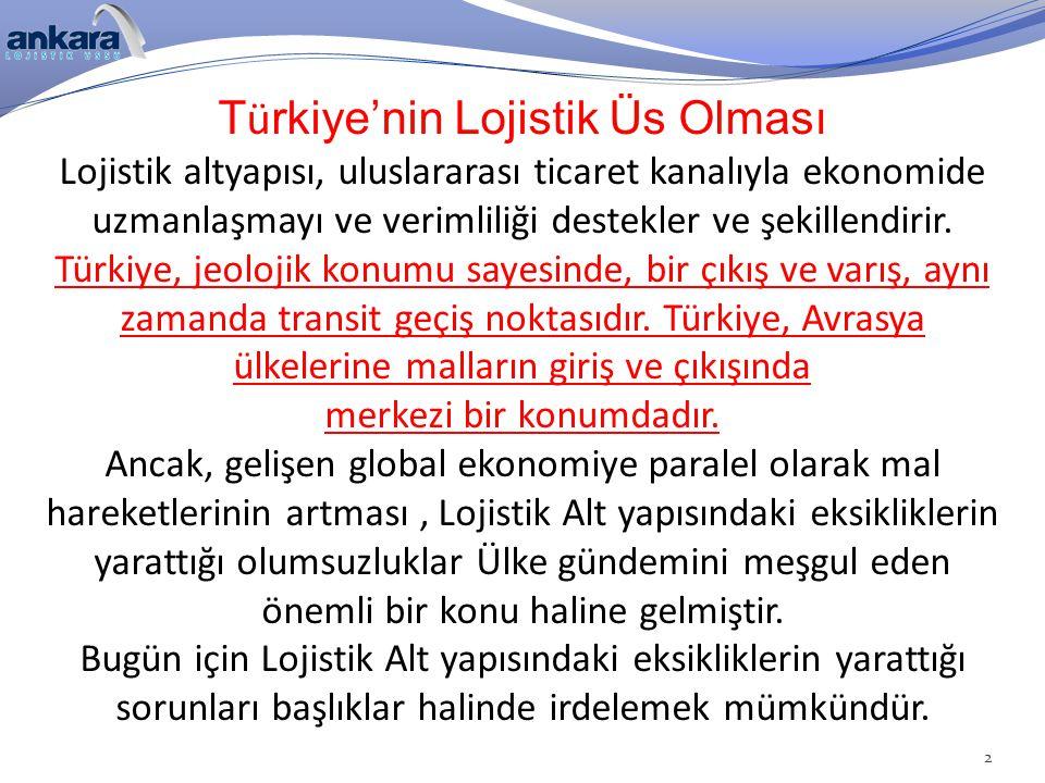 Türkiye'nin Lojistik Üs Olması