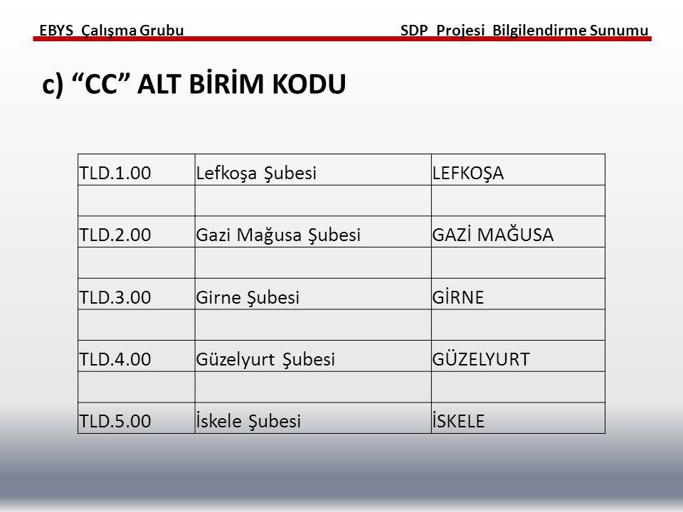 c) CC ALT BİRİM KODU TLD.1.00 Lefkoşa Şubesi LEFKOŞA TLD.2.00