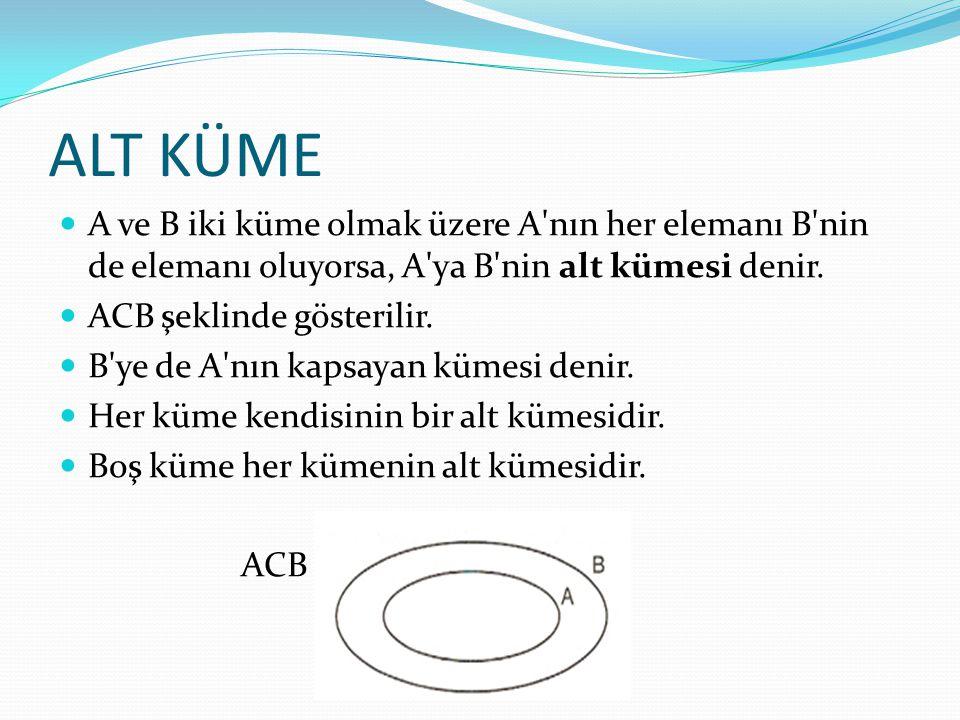 ALT KÜME A ve B iki küme olmak üzere A nın her elemanı B nin de elemanı oluyorsa, A ya B nin alt kümesi denir.