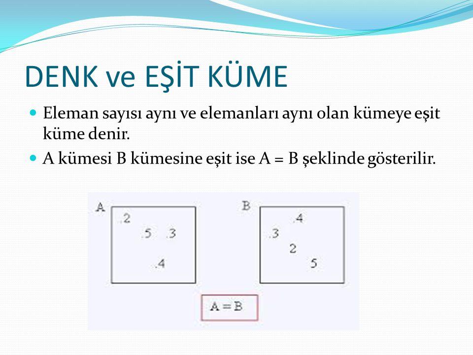 DENK ve EŞİT KÜME Eleman sayısı aynı ve elemanları aynı olan kümeye eşit küme denir.