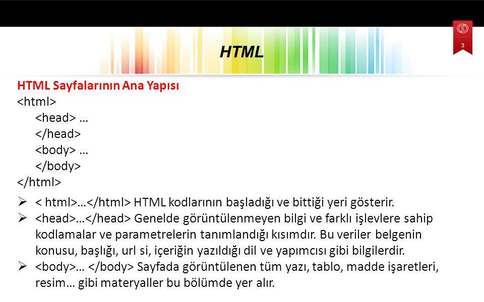 HTML HTML Sayfalarının Ana Yapısı <html> <head> …