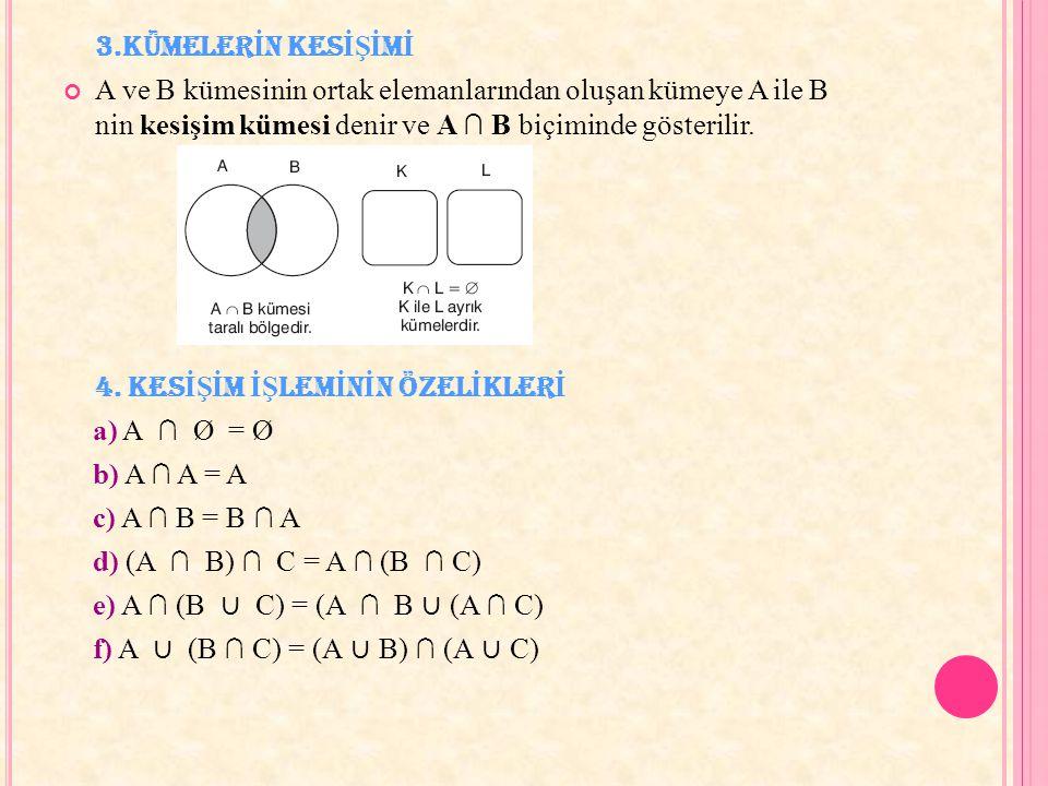 3.Kümelerİn KesİŞİmİ A ve B kümesinin ortak elemanlarından oluşan kümeye A ile B nin kesişim kümesi denir ve A ∩ B biçiminde gösterilir.