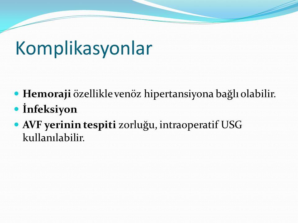 Komplikasyonlar Hemoraji özellikle venöz hipertansiyona bağlı olabilir.