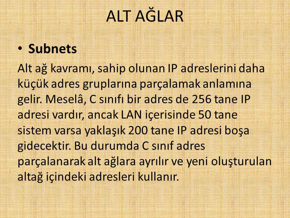 ALT AĞLAR Subnets.