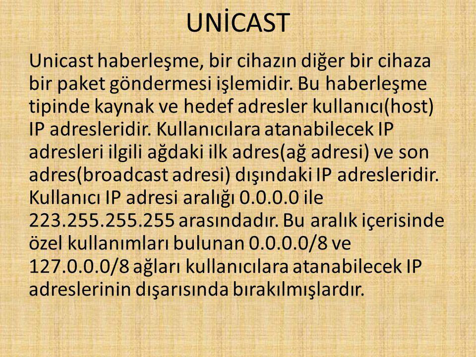 UNİCAST