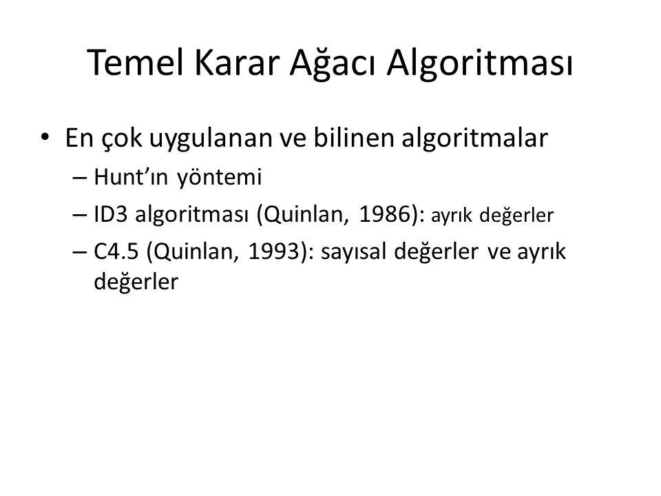 Temel Karar Ağacı Algoritması