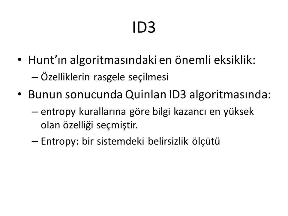 ID3 Hunt'ın algoritmasındaki en önemli eksiklik: