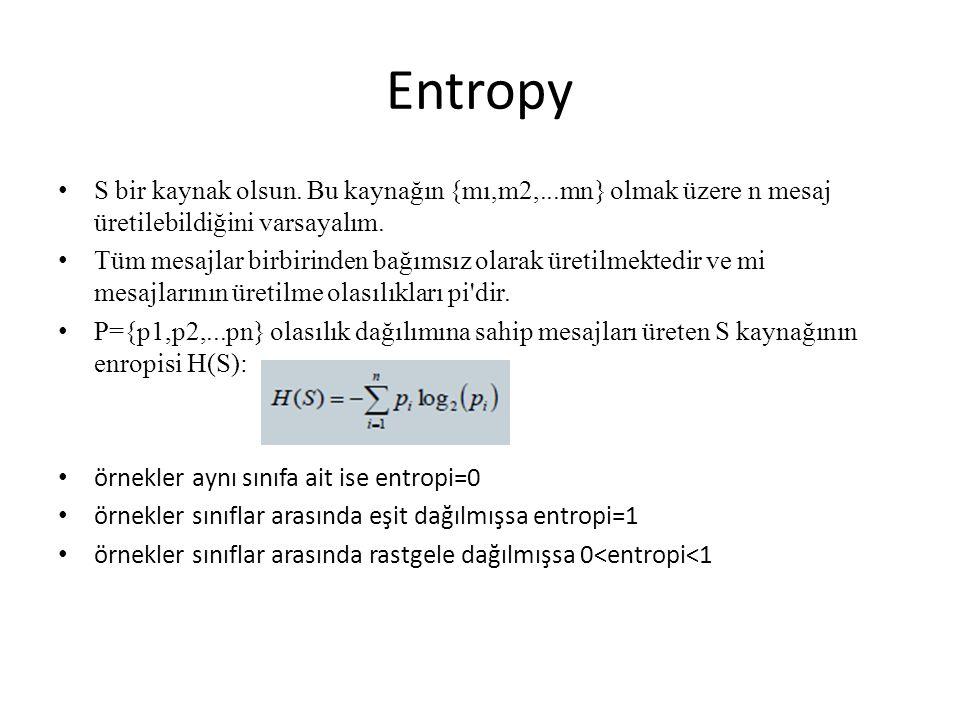 Entropy S bir kaynak olsun. Bu kaynağın {mı,m2,...mn} olmak üzere n mesaj üretilebildiğini varsayalım.
