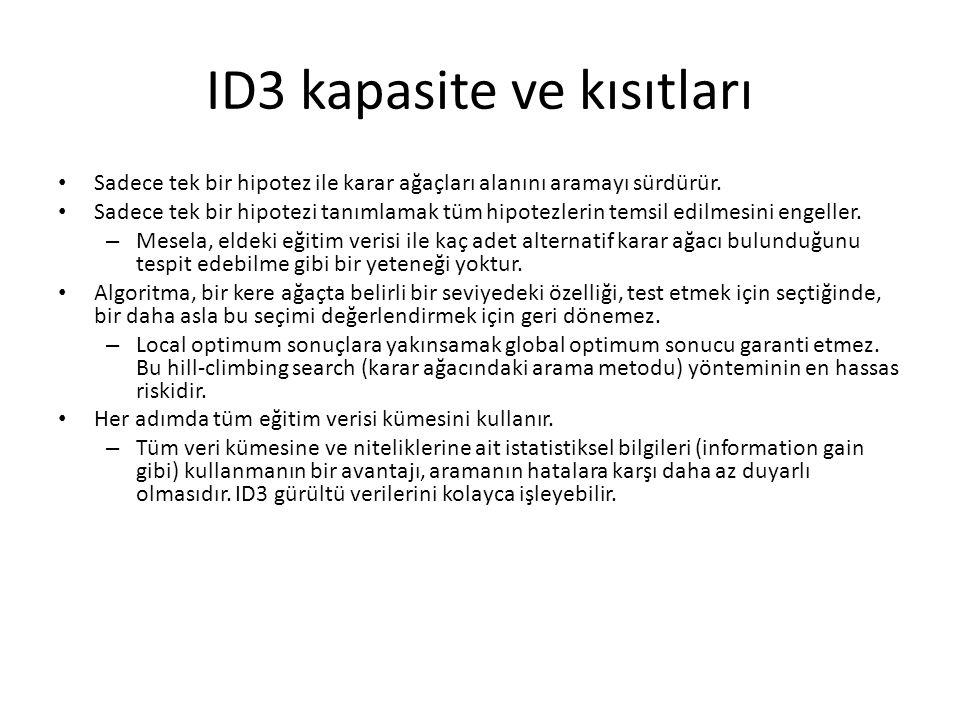 ID3 kapasite ve kısıtları