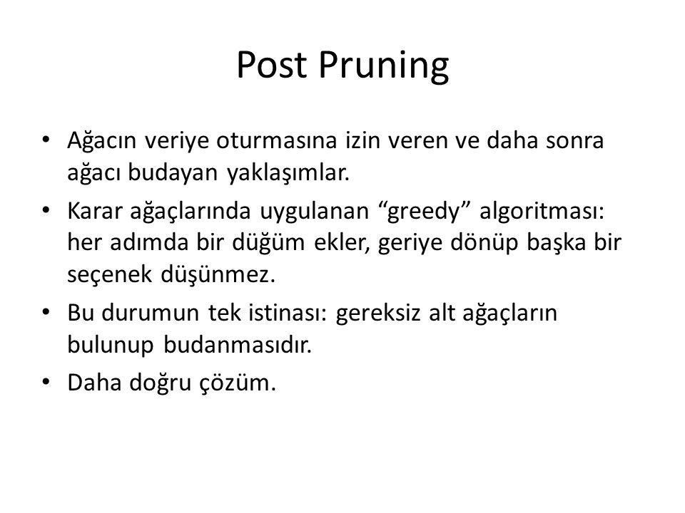 Post Pruning Ağacın veriye oturmasına izin veren ve daha sonra ağacı budayan yaklaşımlar.