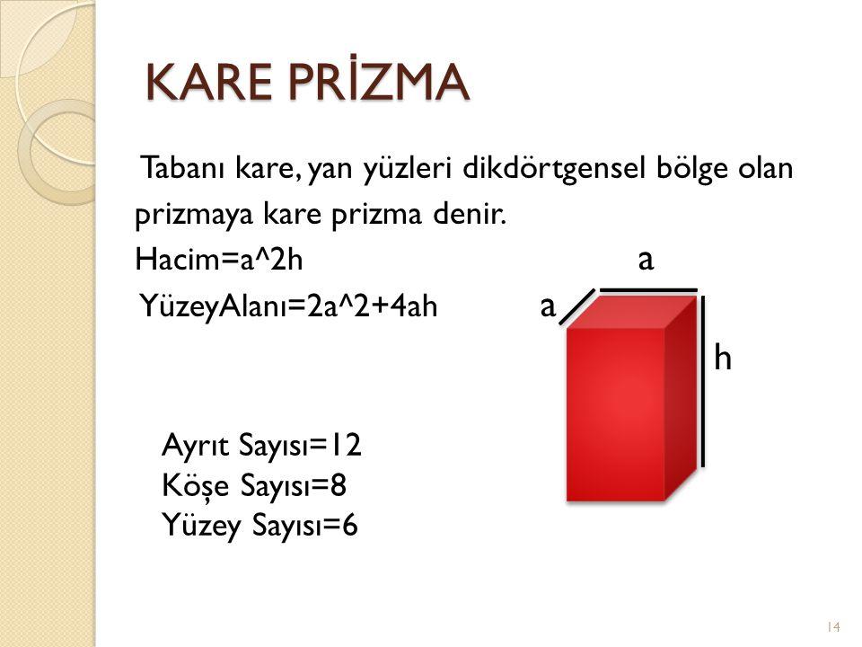 KARE PRİZMA Tabanı kare, yan yüzleri dikdörtgensel bölge olan prizmaya kare prizma denir. Hacim=a^2h a YüzeyAlanı=2a^2+4ah a h