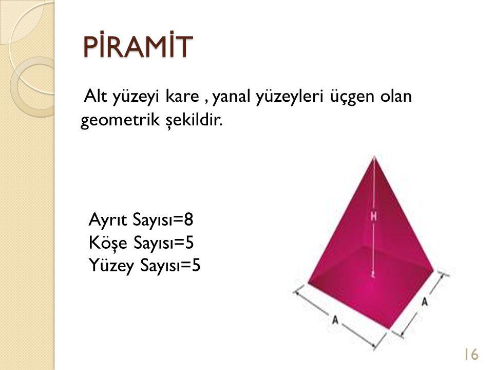PİRAMİT Alt yüzeyi kare , yanal yüzeyleri üçgen olan geometrik şekildir. Ayrıt Sayısı=8. Köşe Sayısı=5.