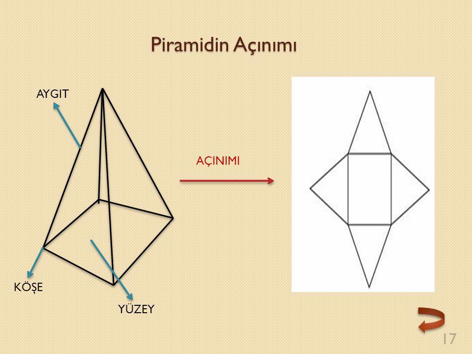 Piramidin Açınımı AYGIT AÇINIMI KÖŞE YÜZEY