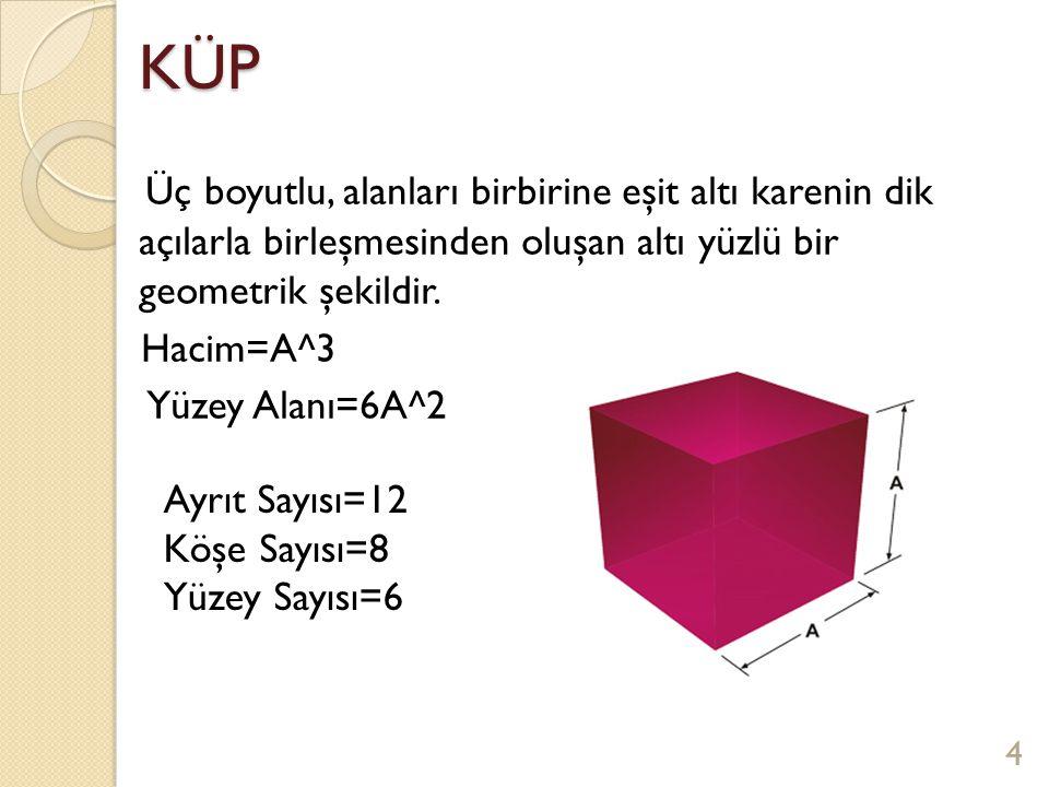 KÜP Üç boyutlu, alanları birbirine eşit altı karenin dik açılarla birleşmesinden oluşan altı yüzlü bir geometrik şekildir.