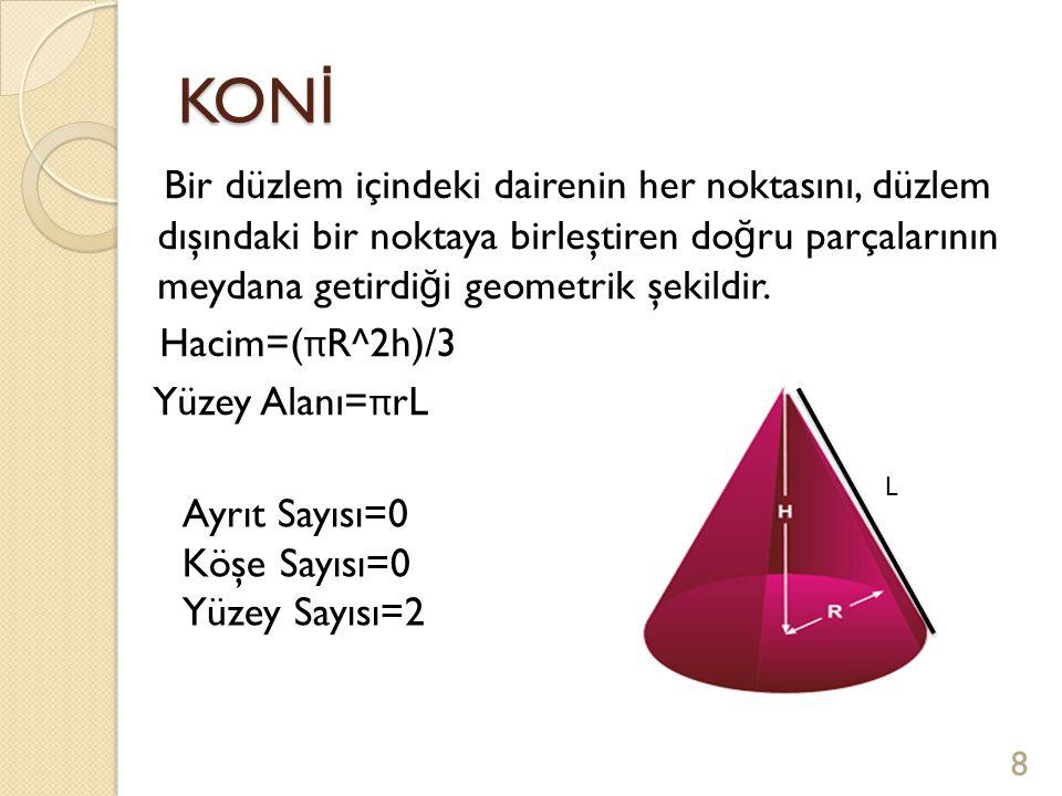 KONİ Bir düzlem içindeki dairenin her noktasını, düzlem dışındaki bir noktaya birleştiren doğru parçalarının meydana getirdiği geometrik şekildir.