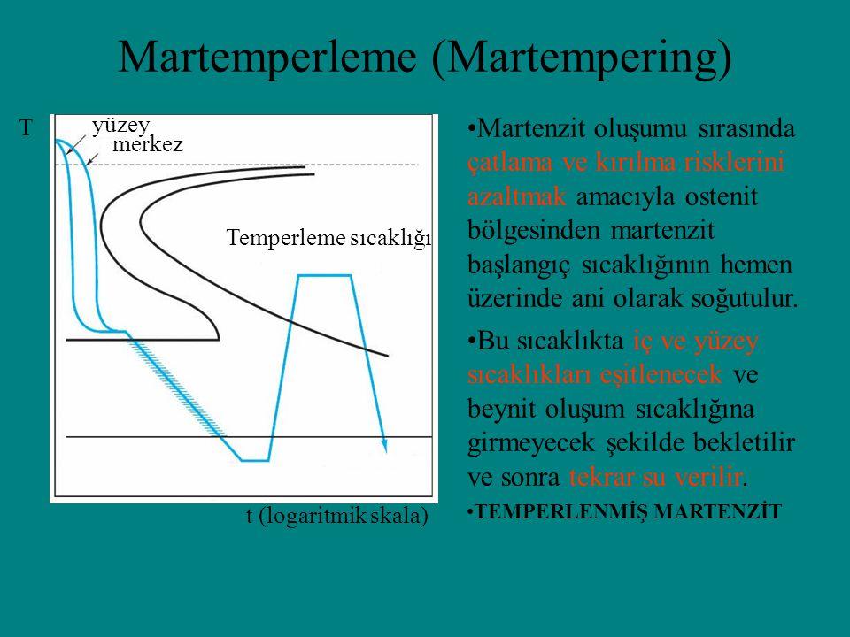Martemperleme (Martempering)