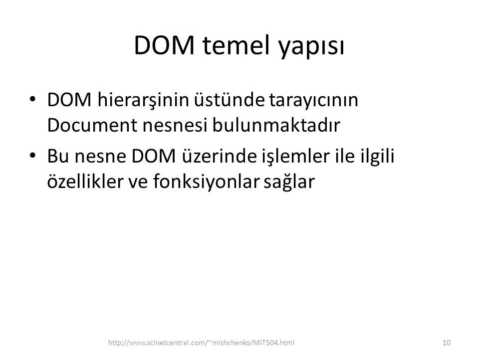 DOM temel yapısı DOM hierarşinin üstünde tarayıcının Document nesnesi bulunmaktadır.