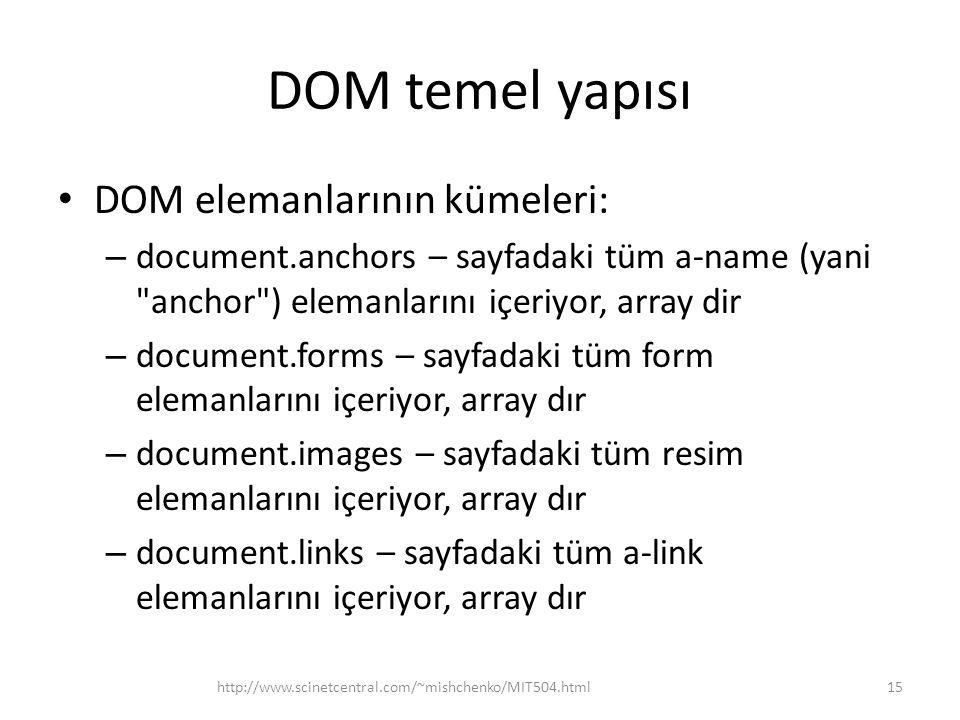 DOM temel yapısı DOM elemanlarının kümeleri: