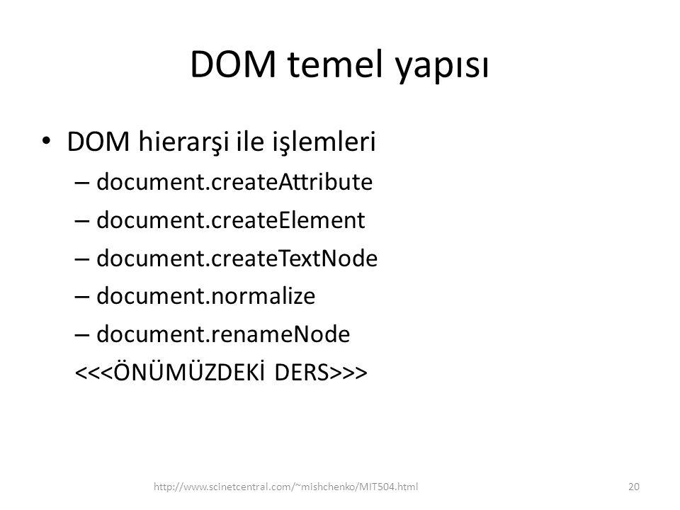 DOM temel yapısı DOM hierarşi ile işlemleri document.createAttribute