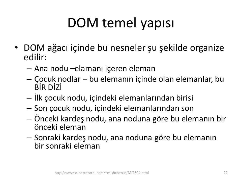 DOM temel yapısı DOM ağacı içinde bu nesneler şu şekilde organize edilir: Ana nodu –elamanı içeren eleman.