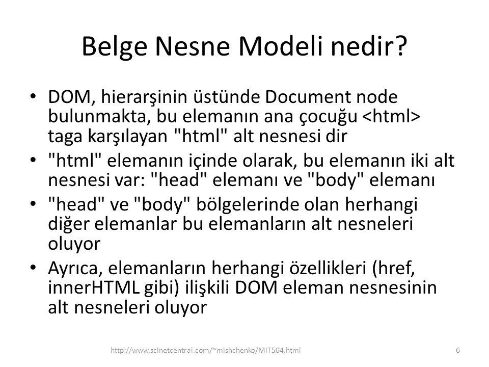 Belge Nesne Modeli nedir