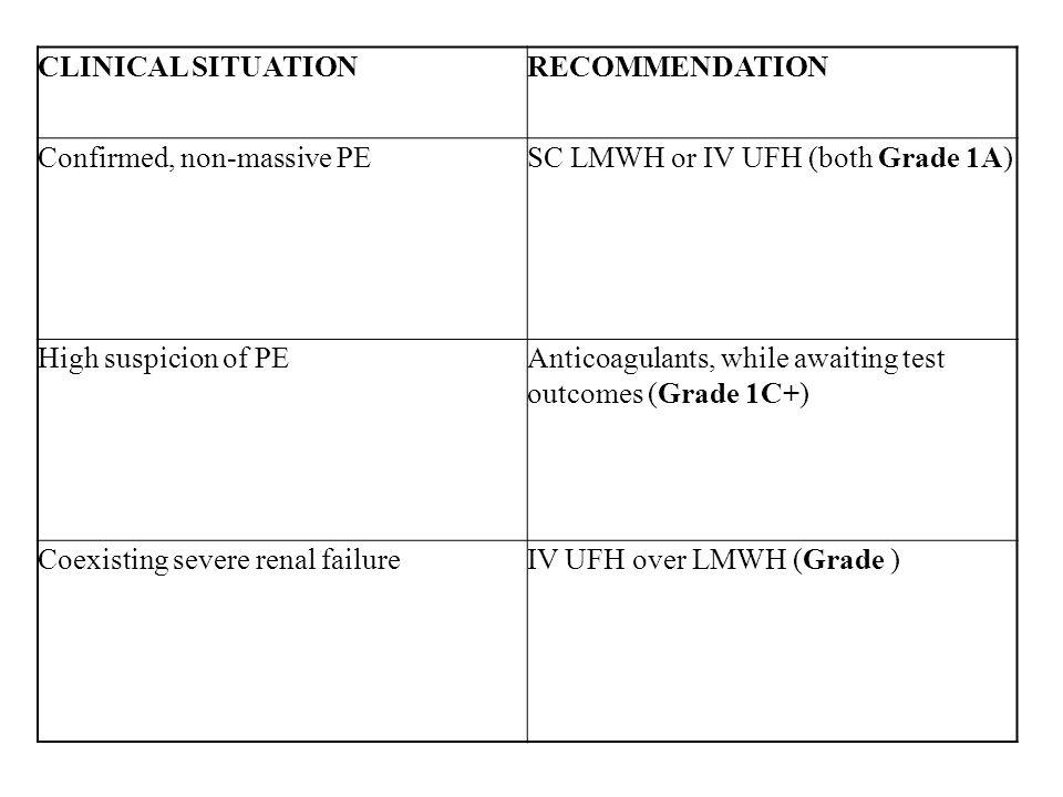 CLINICAL SITUATION RECOMMENDATION. Confirmed, non-massive PE. SC LMWH or IV UFH (both Grade 1A) High suspicion of PE.