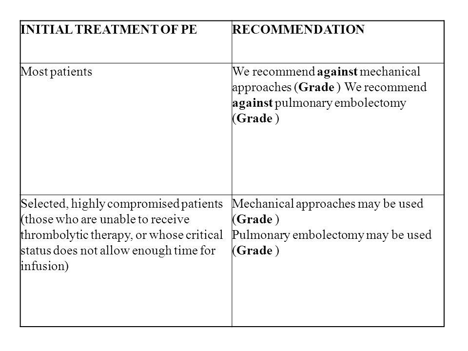 INITIAL TREATMENT OF PE