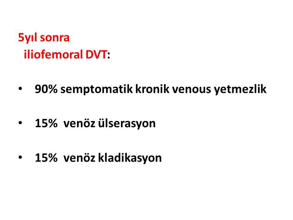 5yıl sonra iliofemoral DVT: 90% semptomatik kronik venous yetmezlik.