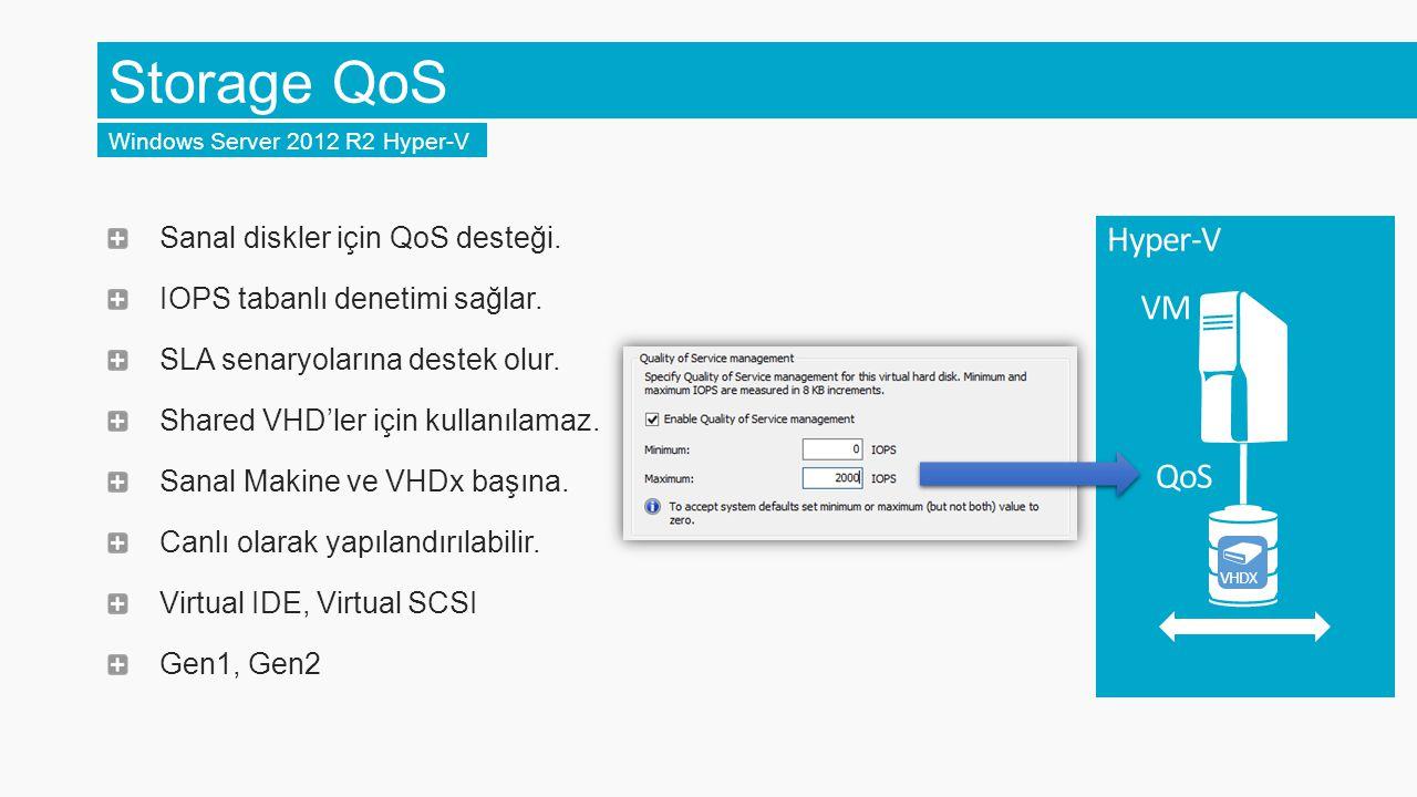 Storage QoS Hyper-V VM QoS Sanal diskler için QoS desteği.