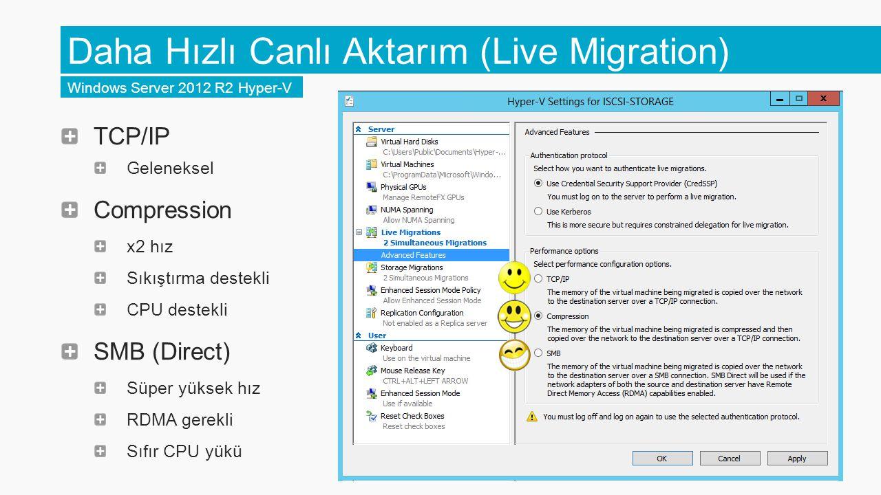 Daha Hızlı Canlı Aktarım (Live Migration)