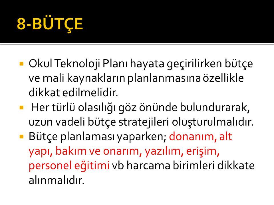 8-BÜTÇE Okul Teknoloji Planı hayata geçirilirken bütçe ve mali kaynakların planlanmasına özellikle dikkat edilmelidir.
