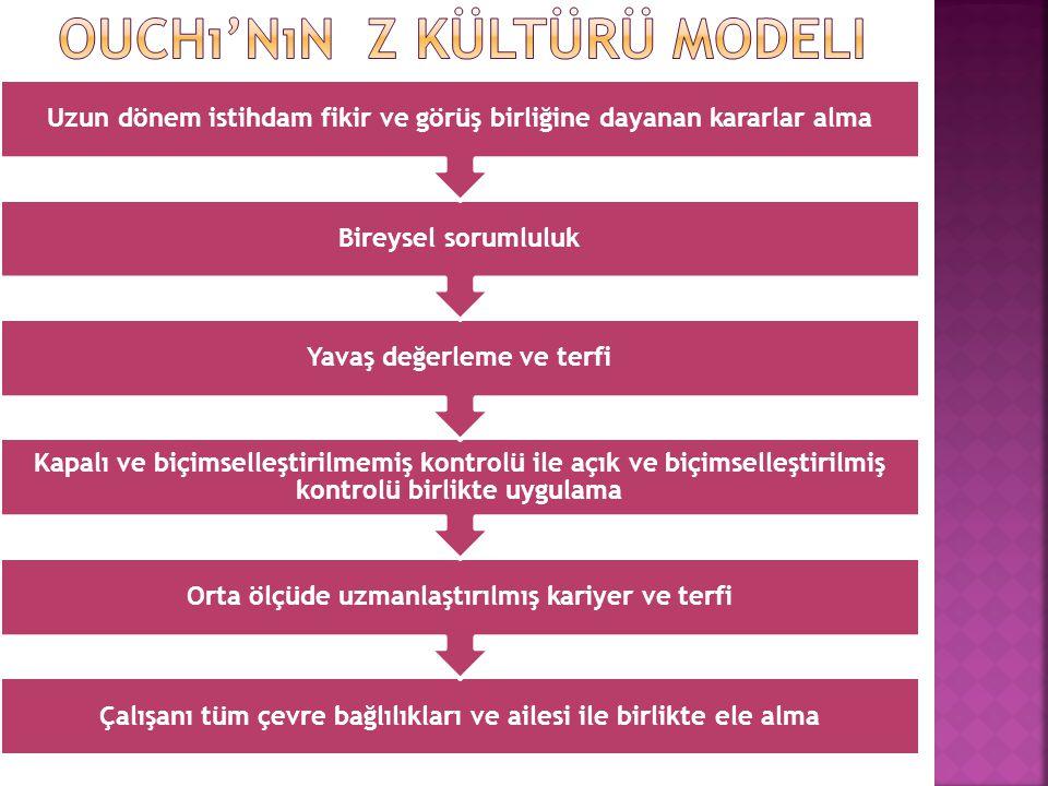 Ouchı'nın z kültürü modeli