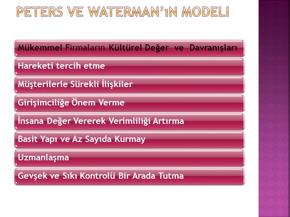 Peters ve waterman'ın modeli
