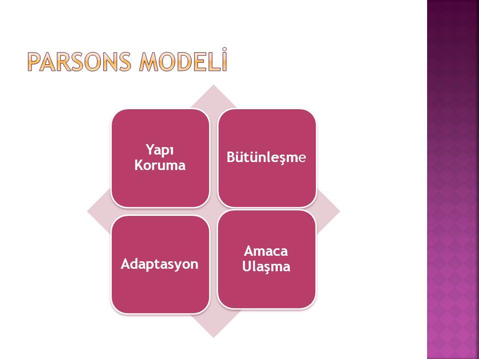 PARSONS MODELİ Yapı Koruma Bütünleşme Adaptasyon Amaca Ulaşma