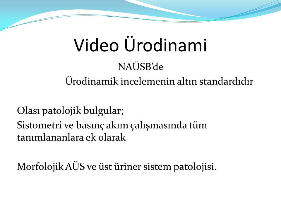 Video Ürodinami