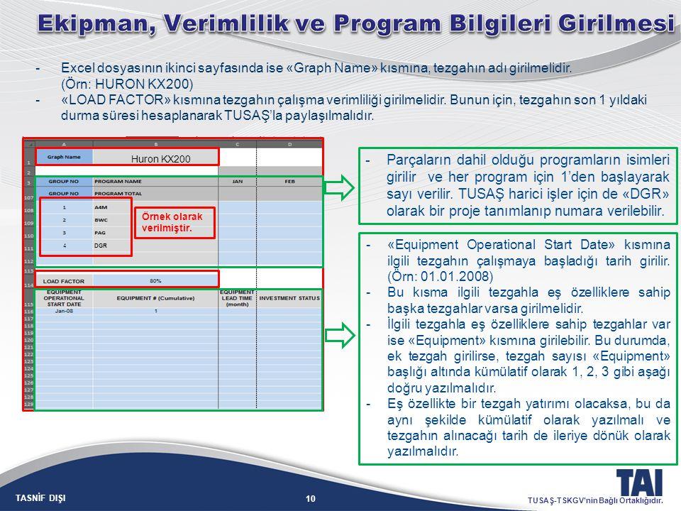 Ekipman, Verimlilik ve Program Bilgileri Girilmesi