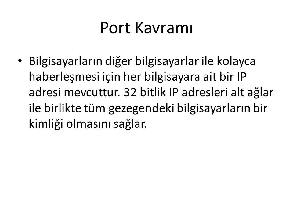 Port Kavramı
