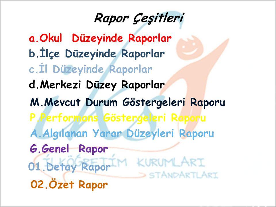 Rapor Çeşitleri a.Okul Düzeyinde Raporlar b.İlçe Düzeyinde Raporlar c.İl Düzeyinde Raporlar d.Merkezi Düzey Raporlar