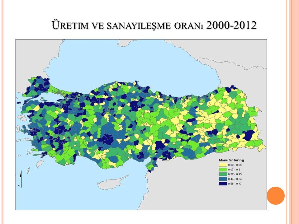 Üretim ve sanayileşme oranı 2000-2012