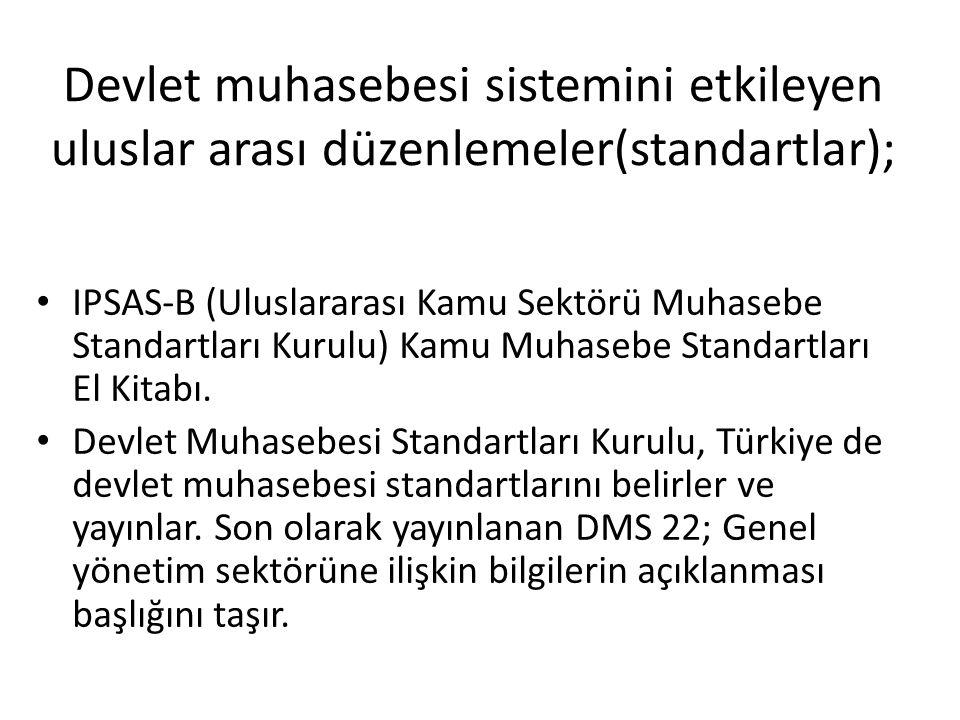 Devlet muhasebesi sistemini etkileyen uluslar arası düzenlemeler(standartlar);
