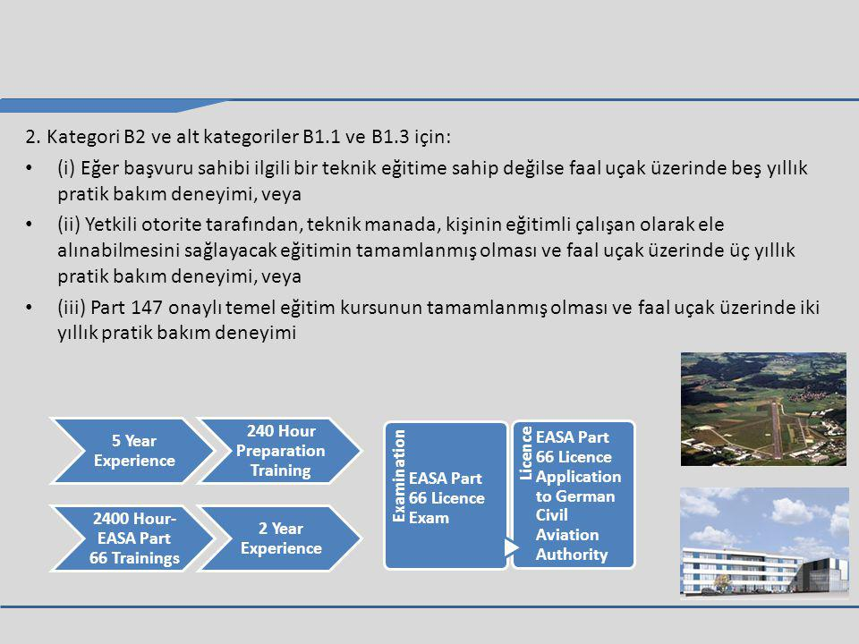 240 Hour Preparation Training 2400 Hour-EASA Part 66 Trainings