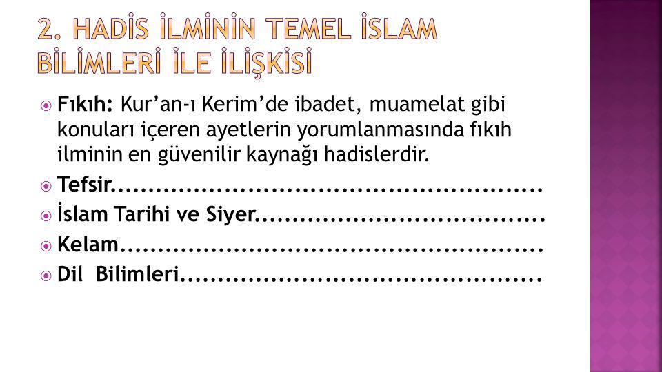 2. Hadİs İlmİnİn Temel İslam Bİlİmlerİ İle İlİşkİsİ