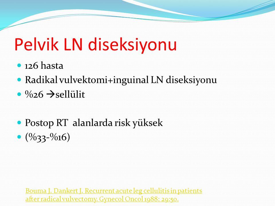 Pelvik LN diseksiyonu 126 hasta