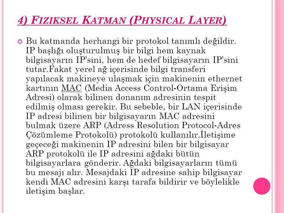 4) Fiziksel Katman (Physical Layer)