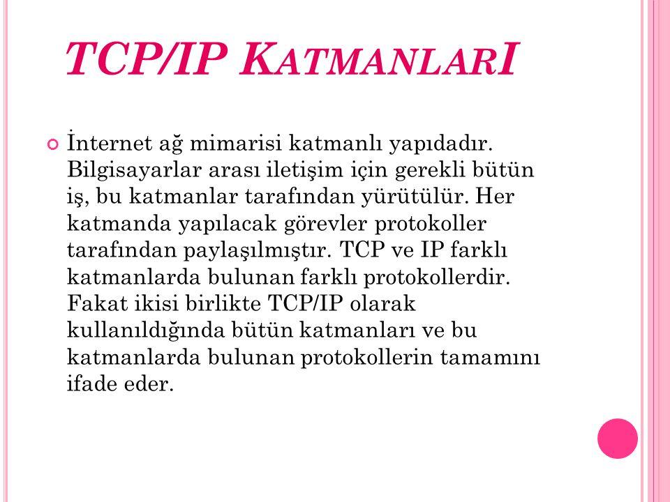 TCP/IP KatmanlarI