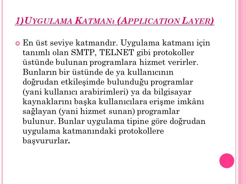 1)Uygulama Katmanı (Application Layer)
